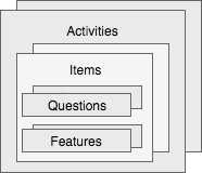 ActivitiesClassDiagram.png